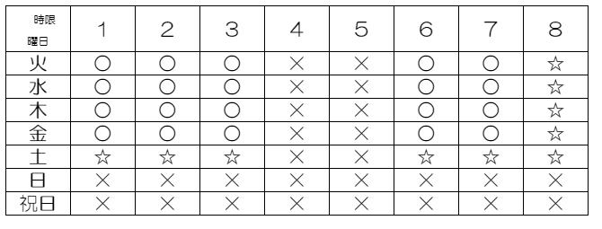 都南自動車教習所【公認】 小田急線「相武台前」駅から徒歩3分